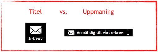 Titel vs. Uppmaning
